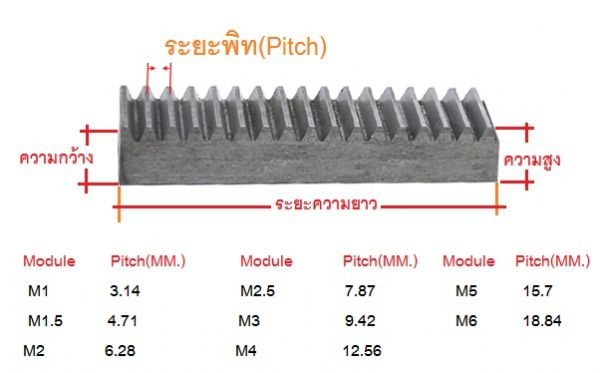 เฟืองสะพานตรงM1 ขนาด 15x15 มม.ยาว 1 ม.