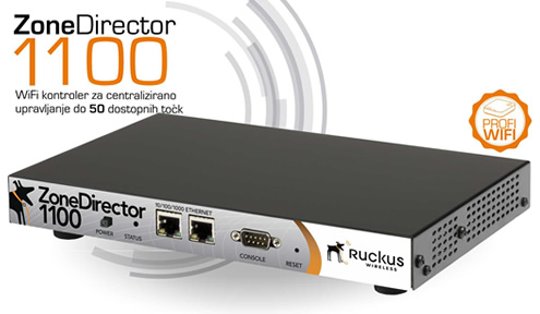 ZoneDirector™ 1100
