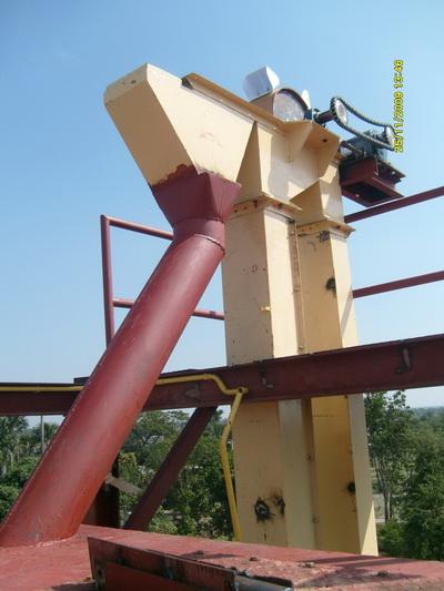 Bucket elevator, Conveyor กะพ้อและระบบลำเลียง