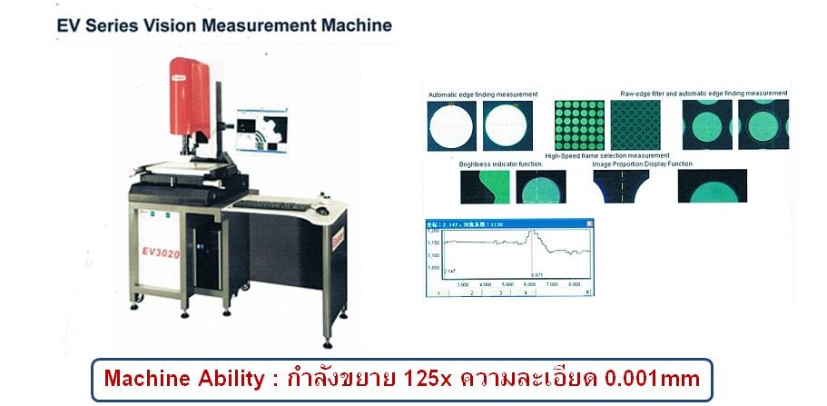 เครื่องกลึง Measurement and Instrament