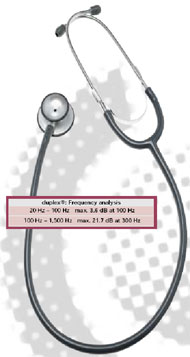 Stethoscope รุ่น duplex®