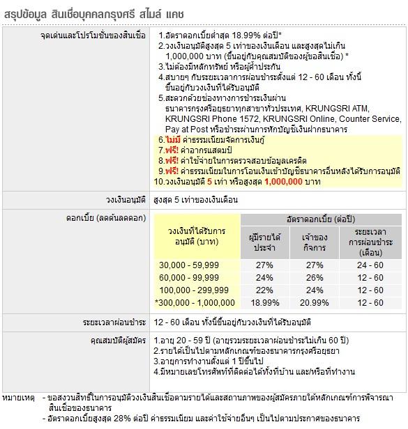 http://file.siam2web.com/tawitnantapan/webboard/20111113_37537.jpg