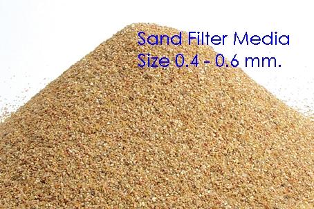 ทรายกรองน้ำ (Filter Sand Media)